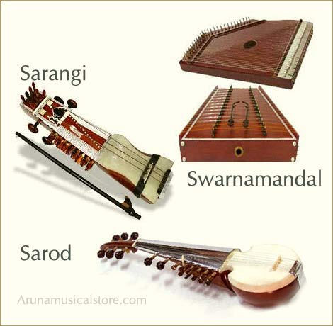 Veena Shops Bangalore, Stringed Musical Instrument Shops in ...